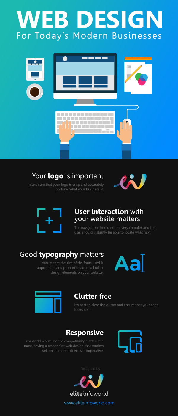 Web Design For Today's Modern Businesses [INFOGRAPHICS]